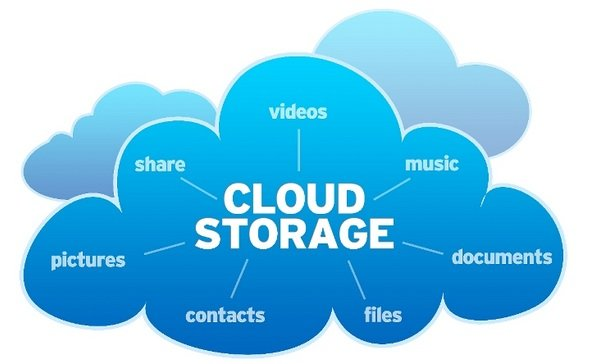 How-To-Use-Cloud-Based-Storage-Wisely How To Use Cloud-Based Storage Wisely