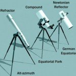 Tips on Choosing the Right Telescope