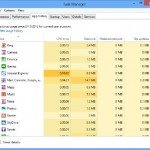 Use the Task Manager to keep track of Application Use