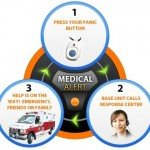 How to Pick a Medical Alert System