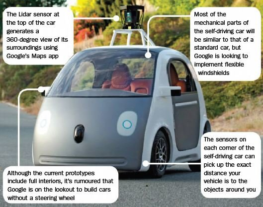How-does-Google-Auto-Car-Works Google's Auto Cars Driving the Future