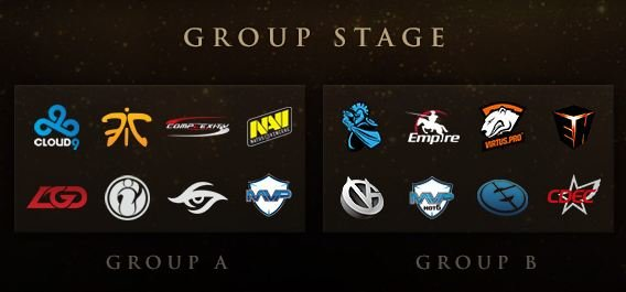 16-Groups-Competing-in-Dota-2-TI-2015 The International 2015 ends, and a new champion emerges