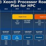 Intel's first skylake chips coming in August